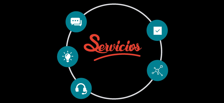 Servicios Systems Services - Santa Marta